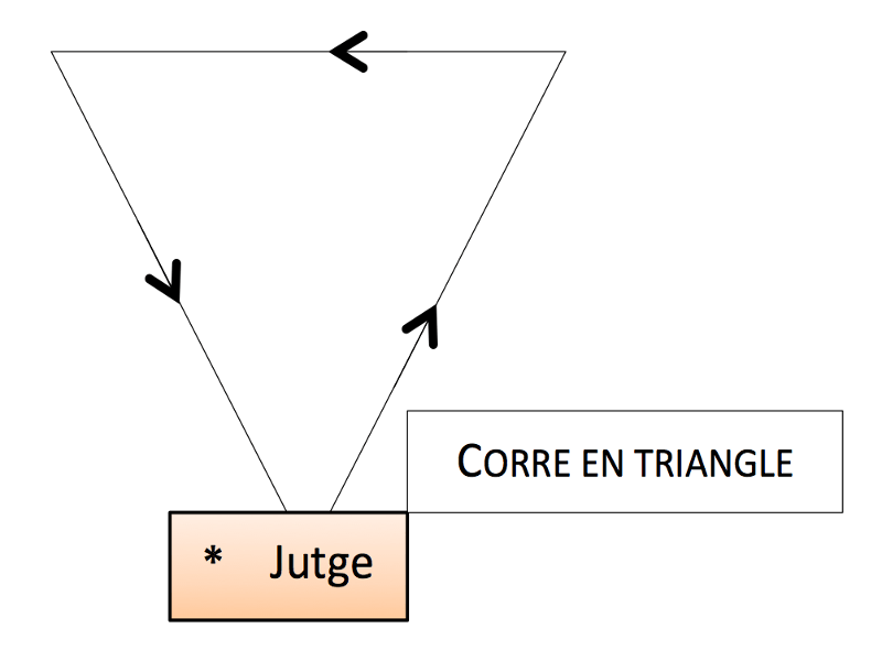 RING - Correr en Triangle